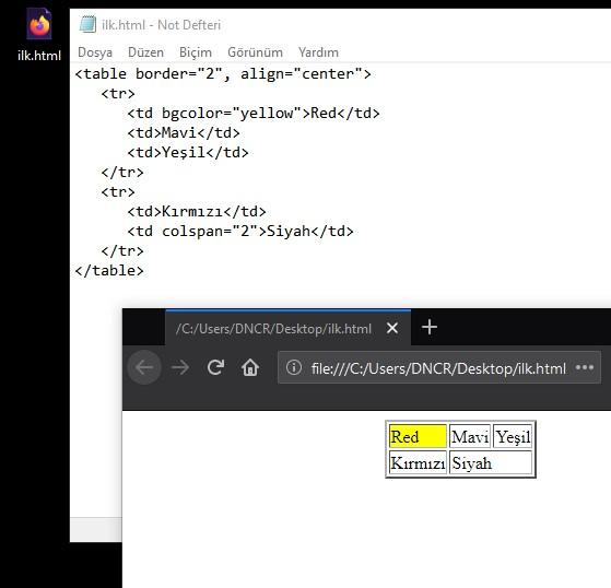 html tablolar hiza ve arka plan rengi örneği
